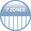 Vegas - - 7 zones - 21