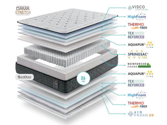 Матрац VISCOSAC FIRM 80x200 -2
